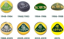 Neues Lotus Logo - back to basics